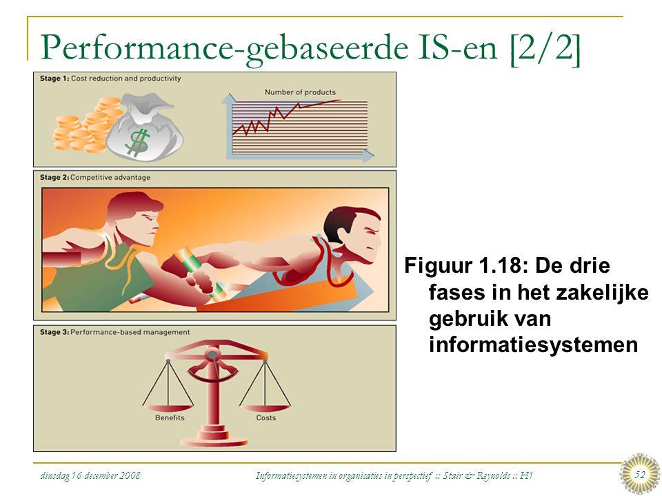 Performance-gebaseerde IS-en [2/2]